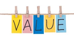 Value, Colorful words hang on rope by wooden peg